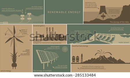 all kinds of renewable energy ground water, wind, fire - stock vector