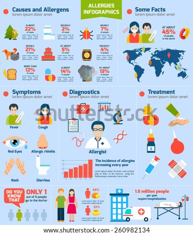 Allergies infographics set with allegens diagnostics drugs symbols and charts vector illustration - stock vector