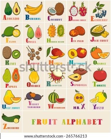 Алфавит овощи и фрукты  Apps on Google Play