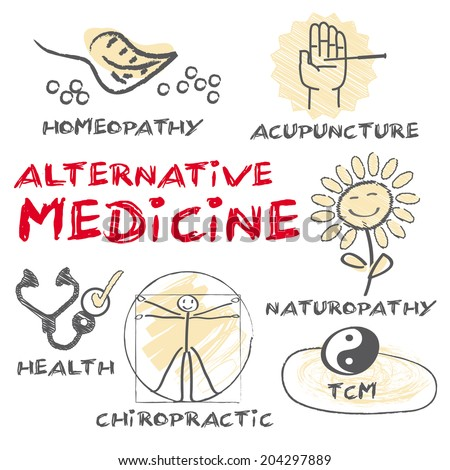 Alternative Medicine Keywords Icons Stock Vector 204297889. Credit Cards With Miles Event Planner Classes. Free Fax Trial No Credit Card. Intrusion Alarm Systems File Syncing Software. Accident Claims Lawyers Help In Losing Weight. Colleges For Veterinarians In Texas. Health Insurance Supplemental Plans To Medicare. Cheapest Motorcycle Insurance Company. Ayurvedic Cancer Treatment Email Soft Bounce