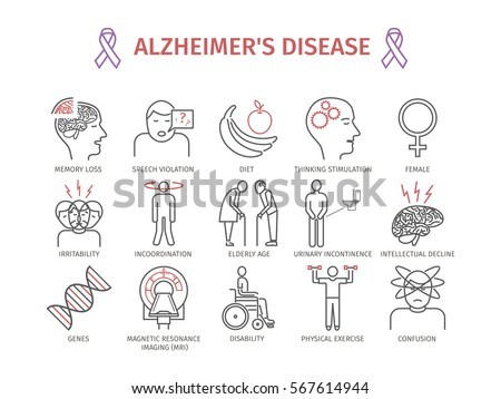 symptoms causes and treatment of alzheimers disease Alzheimer's disease is a group disorders involving the parts of the brain that control thought, memory, and language alzheimer's disease is becoming tragically common.