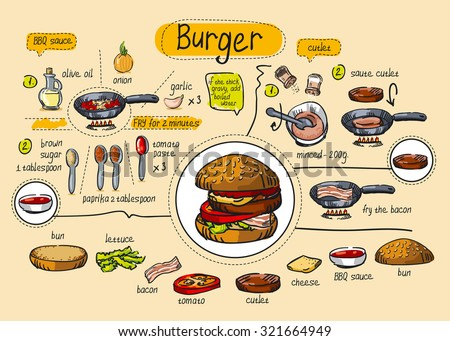 American burger cooking recipe step by stock vector 2018 321664949 american burger cooking recipe step by step instructions ingredients forumfinder Gallery