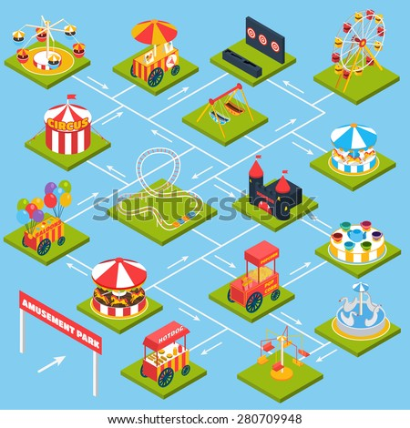Amusement park flowchart with isometric kids attractions and food vector illustration - stock vector