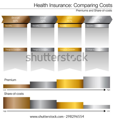 Stock options national insurance