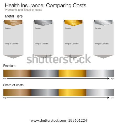 An image of a cost comparing chart. - stock vector