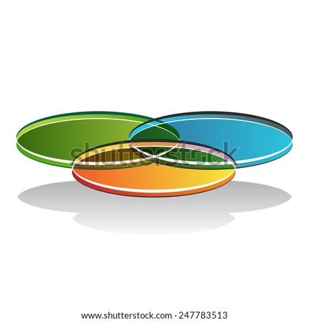 Image 3 D Venn Diagram Stock Vector 247783513 Shutterstock