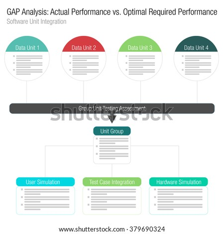 An image of a GAP analysis software integration round chart. - stock vector