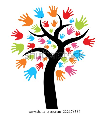 An image of a hand tree.