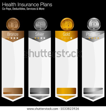 An image of a health insurance plan metallic categories chart.