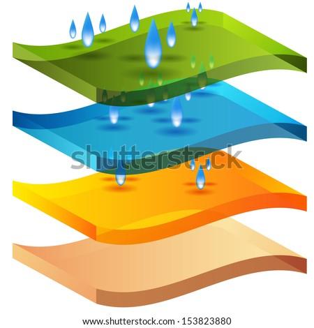 An image of a moisture barrier 3d chart. - stock vector