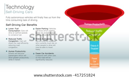 An image of a self driving car information slide. - stock vector
