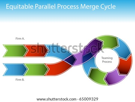 An image of a two business processes merging into a cycling chart. - stock vector