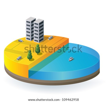 An isometric view of a portion of the urban landscape with the sea - stock vector