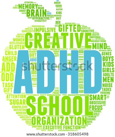 Apple Shaped ADHD Word Cloud On a White Background.