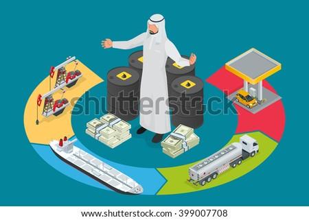 Arab oil tycoon. Metal oil barrel. Oil, petroleum, tank car, tanker. Oil industry business. Flat 3d isometric infographic vector illustration. - stock vector