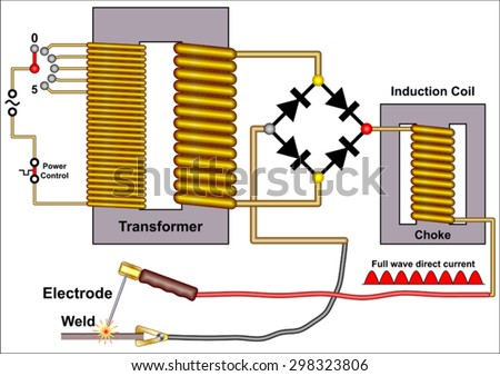 arc welding machine stock vector 298323806 shutterstock rh shutterstock com tig welding machine circuit diagram welding machine diagram pdf