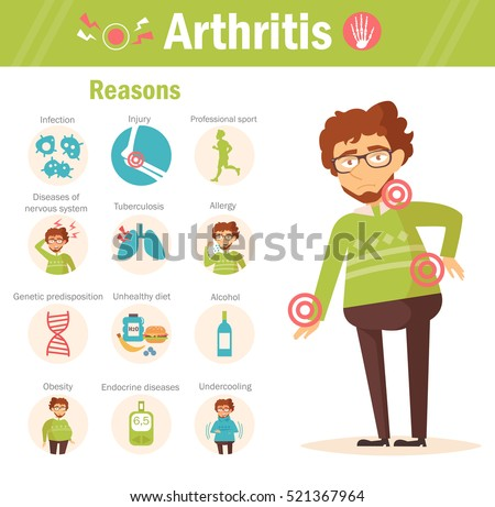 Arthritis Stock Images Royalty Free Images Amp Vectors