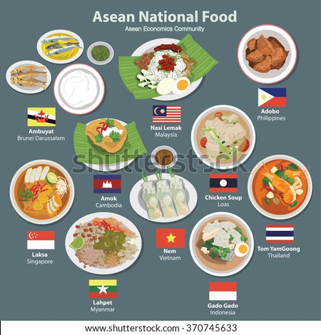 Asean Economics  munityaec Food 370745633 together with Future Of Money additionally Simpson Parodies All Lined Up additionally Page 4 besides Veelgestelde Vragen. on privacy infographic