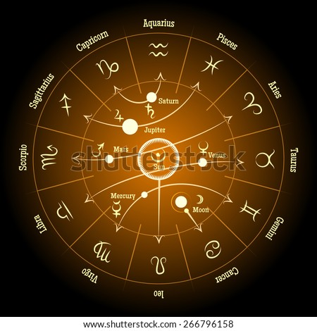 Astrological zodiac and planet signs. Planetary Influence. Saturn and mars, moon and mercury and venus, vector illustration