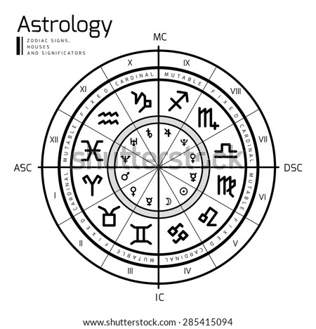 Astrology background. Natal chart, zodiac signs, houses and significators. Vector illustration - stock vector