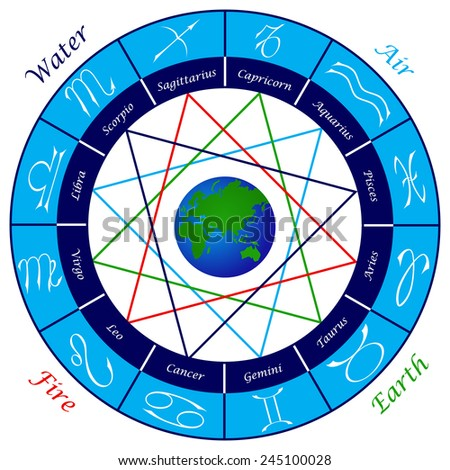 Astrology. Signs of the Zodiac. - stock vector