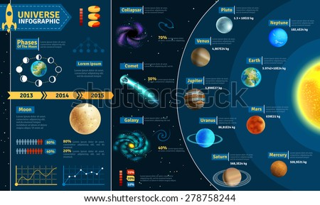 Astronomical scientific space research universe infographic charts composition poster with solar system celestial bodies abstract vector illustration - stock vector