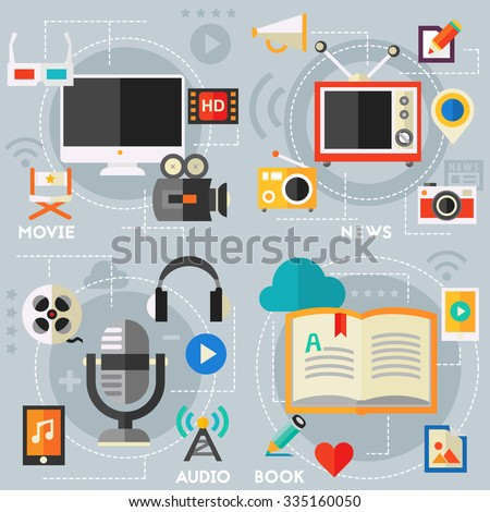 application of podcasting and e learning concepts