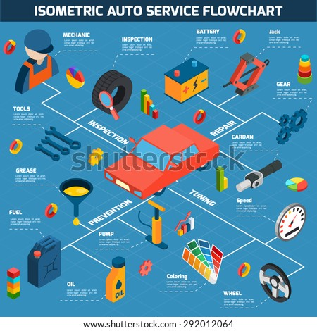 Auto service inspection prevention repair and tuning with tools and consumables isometric concept vector illustration - stock vector