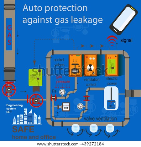 Automatic system for gas safety in the home and office. Modern engineering