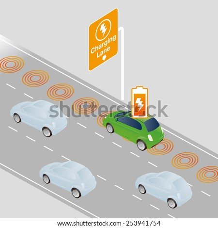Automatic Wireless charging for electric vehicles, smart car, intelligent vehicle - stock vector