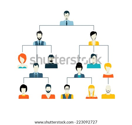 Concept of organisational structure
