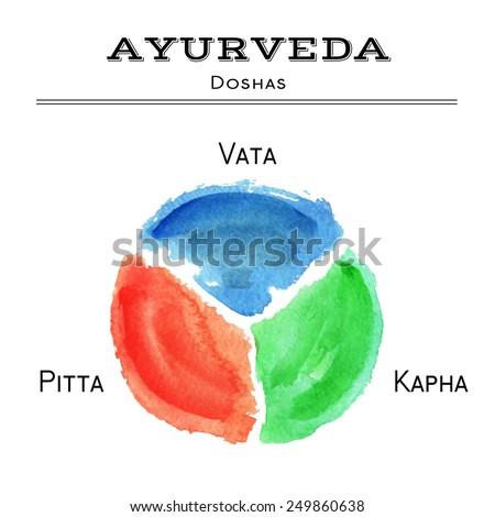 Ayurveda vector illustration. Ayurveda doshas in watercolor texture. Vata, pitta, kapha doshas in different colors. Ayurvedic body types. Ayurvedic infographic. Healthy lifestyle. Harmony with nature. - stock vector