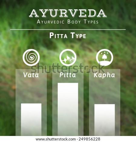 Ayurveda vector illustration. Ayurveda doshas. Vata, pitta, kapha doshas in white and green colors. Ayurvedic body types. Infographic. Healthy lifestyle. Harmony with nature. Blurred photo background. - stock vector
