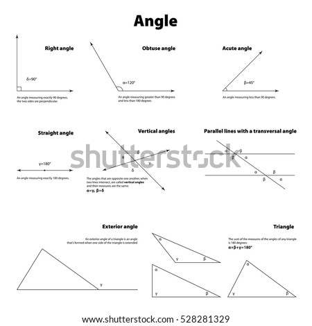 Obtuse Angle Math Definition