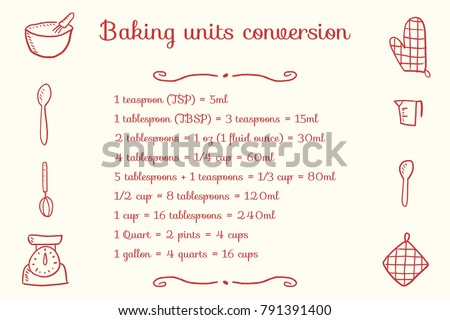 Baking Units Conversion Chart Kitchen Measurement Stock Photo Photo