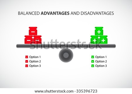 advantages and disadvantages of mixed marriage essay