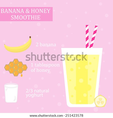 Banana and honey milkshake recipe with yogurt. Menu element for cafe or restaurant with energetic fresh drink made in flat style. For healthy life. Organic raw shake. Vector illustration - stock vector