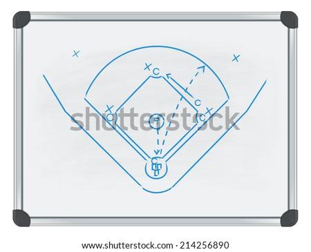 baseball tactic on whiteboard - stock vector