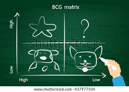 bcg matrix for dell company Strategic analysis (swot and bcg matrix) of apple inc  latest era of  extraordinary success of the company is in ios based apple products.