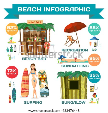 Beach vector Infographic set flat design with charts and other elements. Works the beach bar, surfing, sunbathing and relaxing on the sand, night in bungalows - stock vector