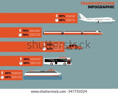 beautiful design of transportation infographic including air plane, High speed trains, car,bus and ship - stock vector