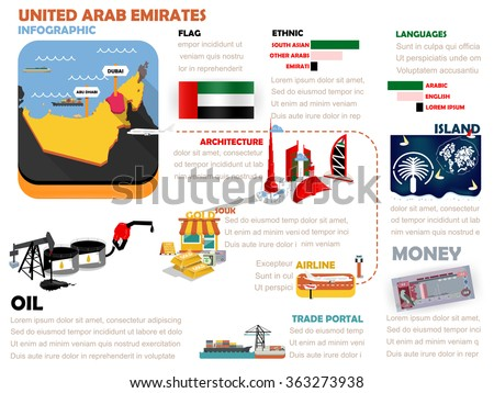 beautiful info graphic design of United Arab Emirates;UAE - stock vector