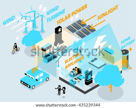 Energy storage stock images royalty free images vectors for Energy efficient house model
