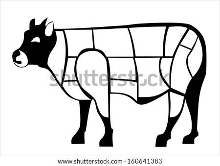 Beef Cuts Diagram Printable House Wiring Diagram Symbols