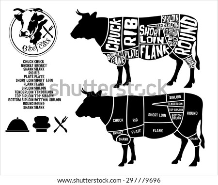 Beef Cuts Diagram Logo Icon Vintage Stock Vector Hd Royalty Free