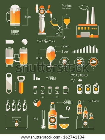 beer info graphic background.vector elements - stock vector