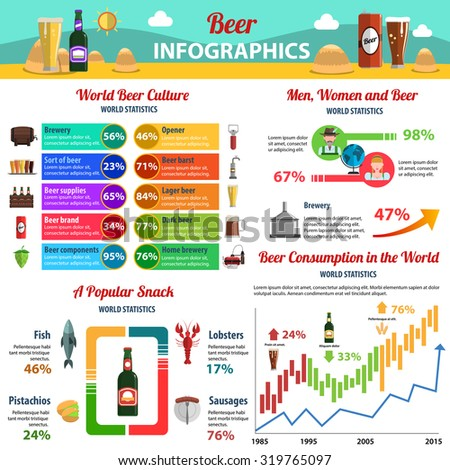 Beer infographics set with food and drink symbols and charts vector illustration
