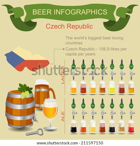 Beer infographics. The world's biggest beer loving country - Czech. Vector illustration - stock vector