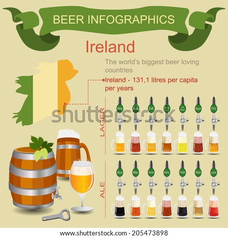 Beer infographics. The world's biggest beer loving country - Ireland. Vector illustration - stock vector