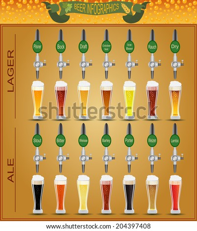 Beer menu set, creating your own infographics. Vector illustration - stock vector